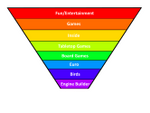 Taxonomy of Board Games - staging.bagamesco.com image