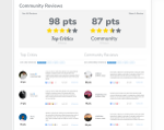 Critic Reviews - New Feature Preview and Invitation To Content Creators image