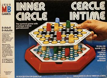 Inner Circle board game