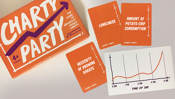 Charty Party board game