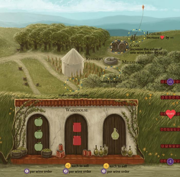 Viticulture: Arboriculture Expansion
