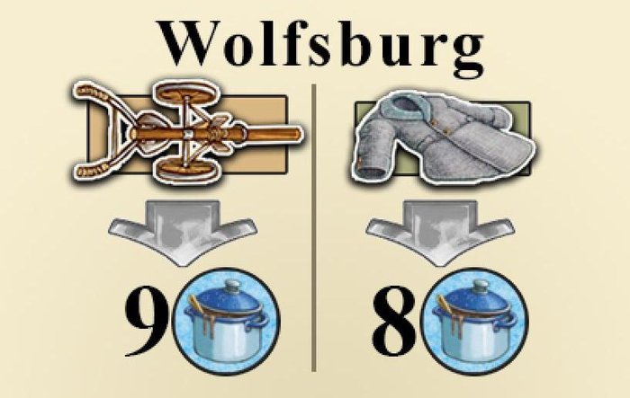 Fields of Arle: New Travel Destination – Wolfsburg
