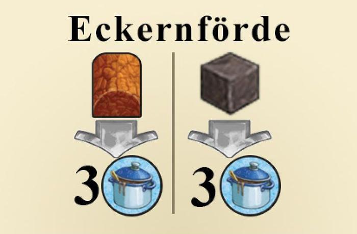 Fields of Arle: New Travel Destination – Eckernförde
