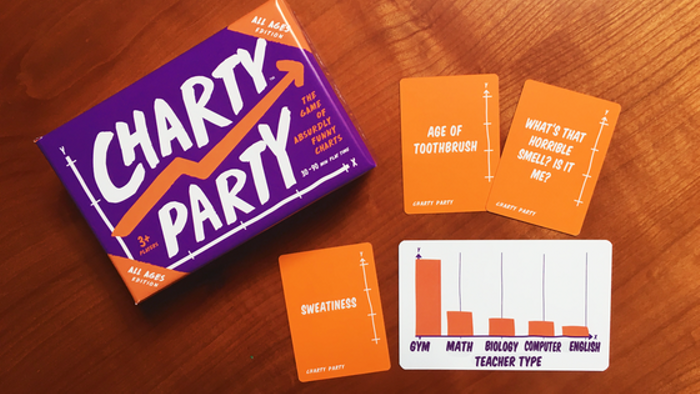 Charty Party: All Ages Edition - A Card Game of Funny Charts image
